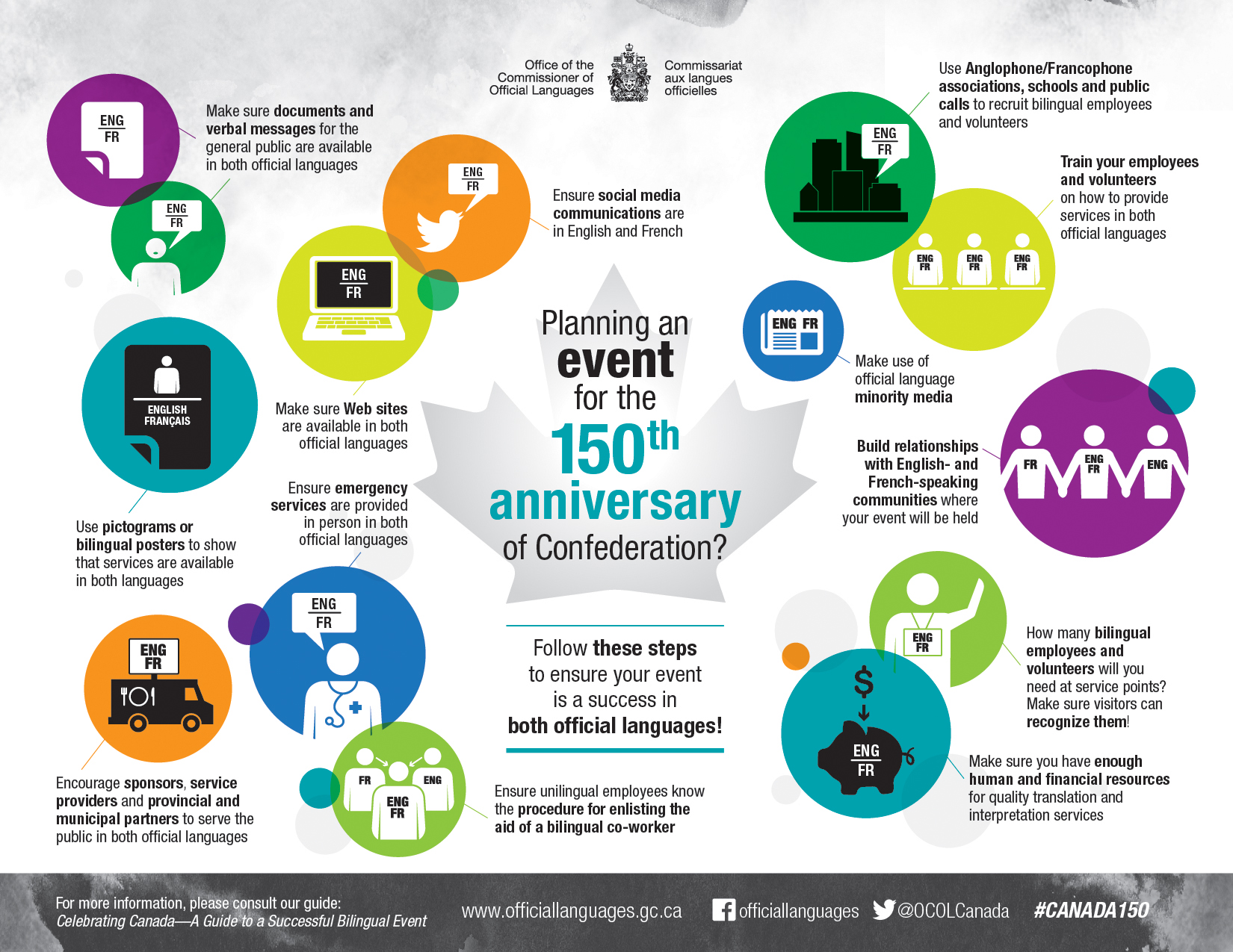 Planning an event for the 150th anniversary of Confederation? Details in text following the infographic.