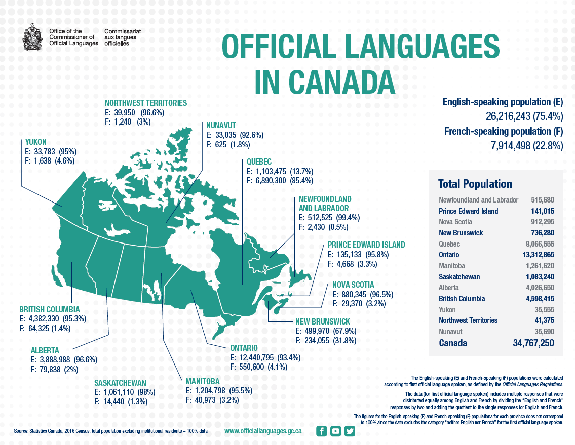 Canada And French Language Map Fast figures on Canada's official languages (2016) | Office of the