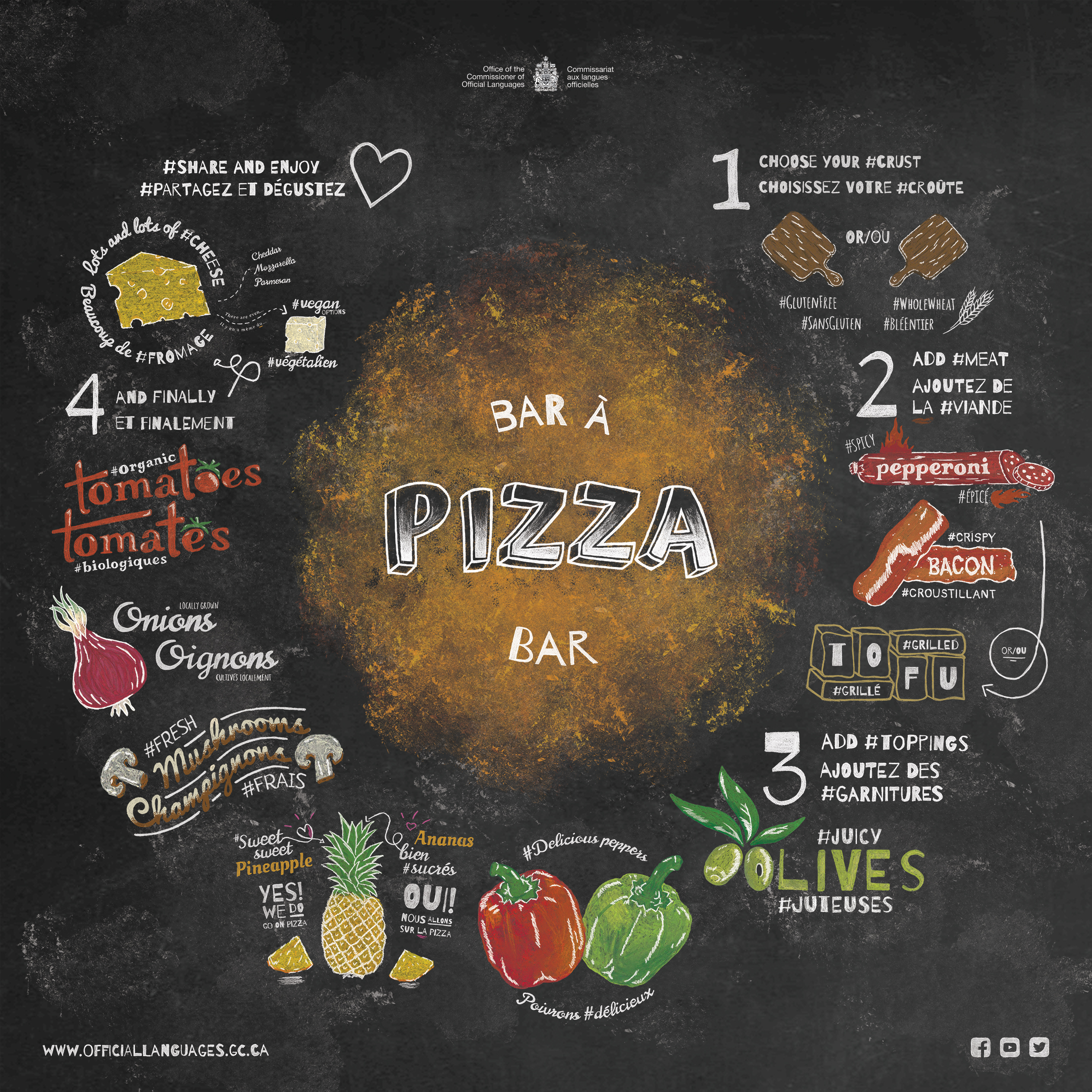 Pizza bar poster