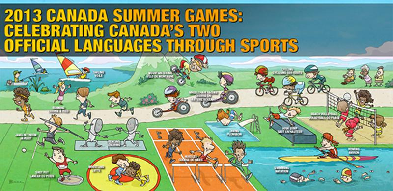2013 Canada Summer Games: Celebrating Canada's Two Official Languages Through Sports