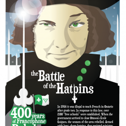 Poster of the Battle of the Hatpins